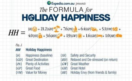 For the happiest Holiday Travelers, this is Greek2m!