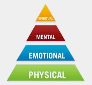 hpi-pyramid1