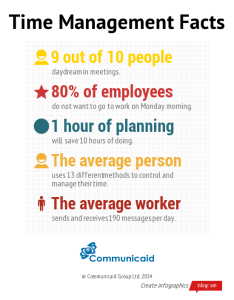 time-management-facts1